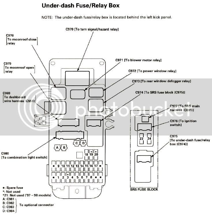 honda prelude 5th gen fuse box - wiring diagram pace-explore-b -  pace-explore-b.graniantichiumbri.it  grani antichi umbri